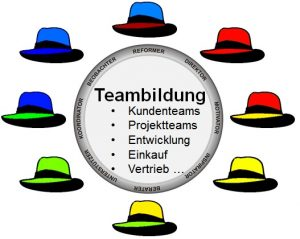 Mehr Erfolg in der Zusammenarbeit
